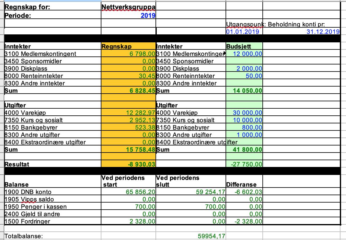 regnskap_2019.png